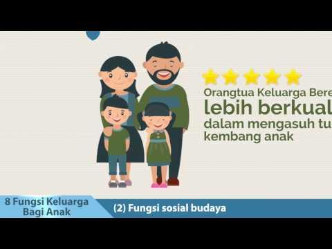 Dua Anak Cukup - Menuju Keluarga Indonesia Berkualitas